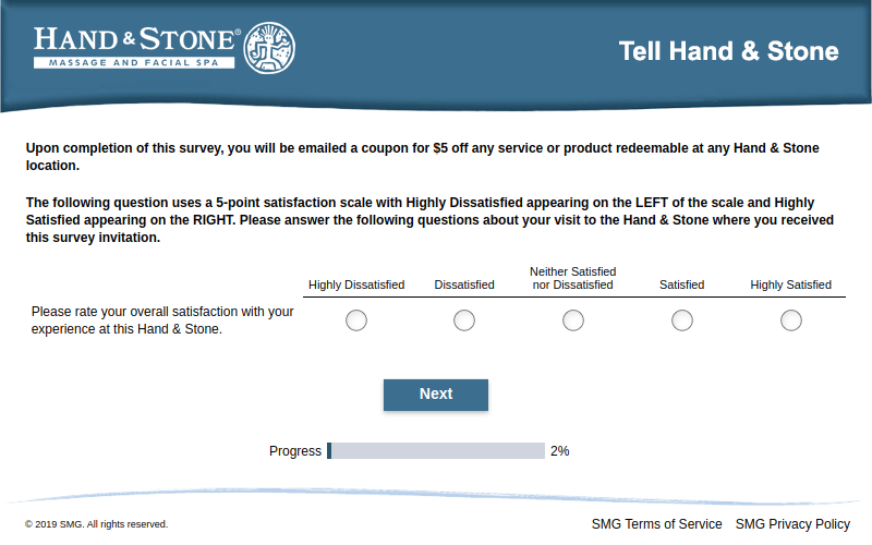 Tell Hand Stone Survey
